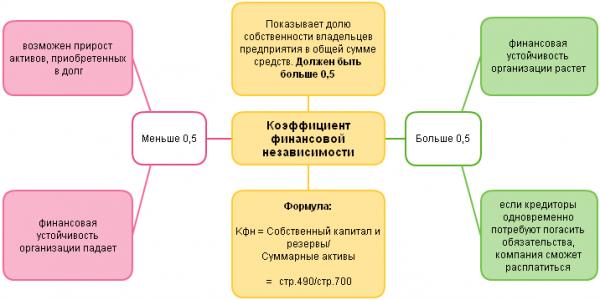 Размер гоударственной пошлины за регистрацию права собственности подземной кабельной канализации